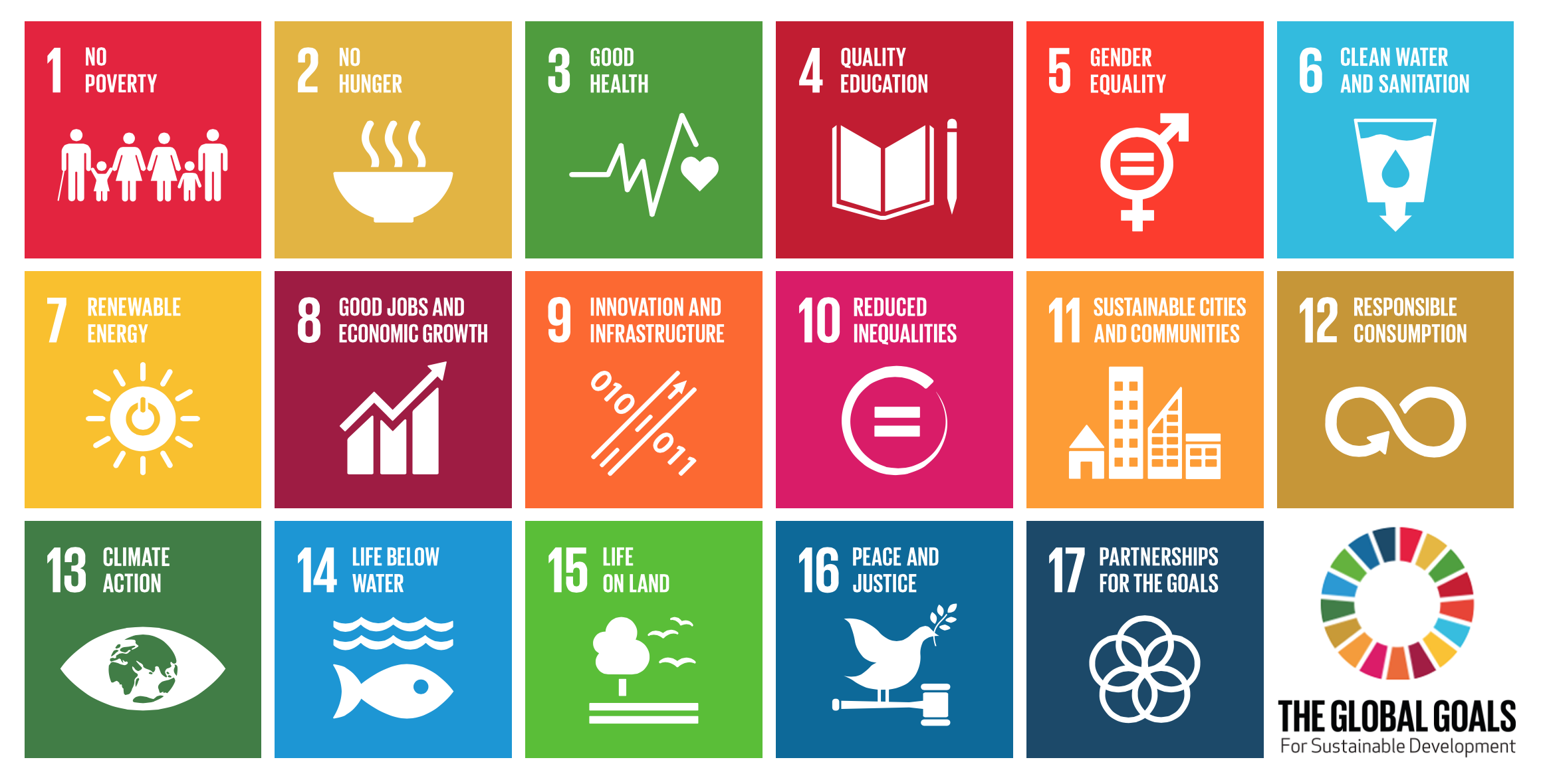 chart_of_un_sustainable_development_goals